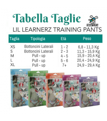Lil Learnerz - Coppia di Mutandine Trainer - XL (24,9 - 29,4 kg)
